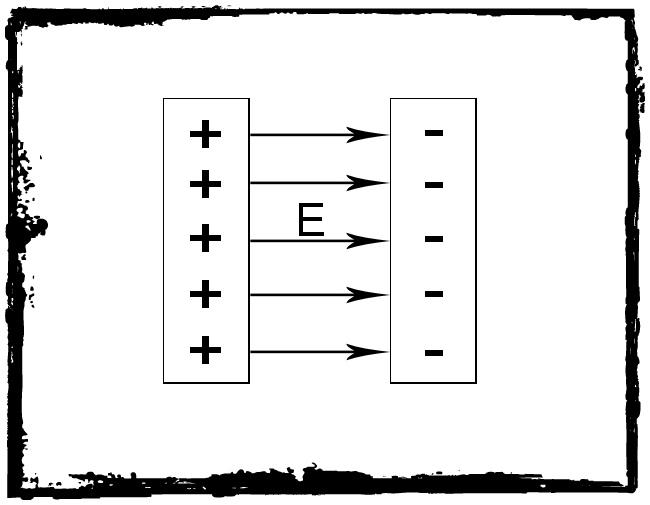 elektro_pole